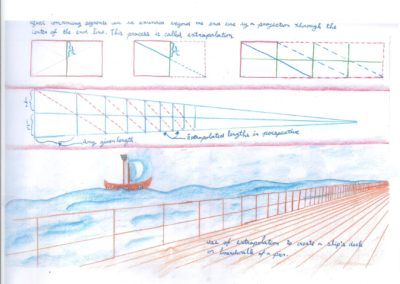 Students illustrate the mathematical concepts that are learned through perspective drawing.